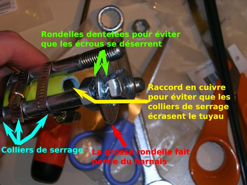 Fichier:Snarl tuto queue cabot attache.jpg